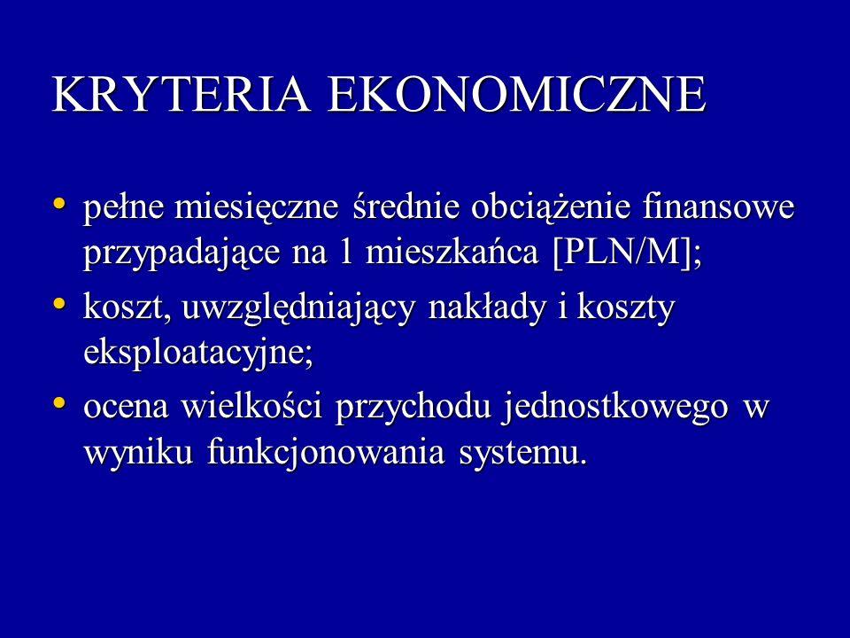 KRYTERIA EKONOMICZNE pełne miesięczne średnie obciążenie finansowe przypadające na 1 mieszkańca [PLN/M];